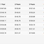 Cass pricing